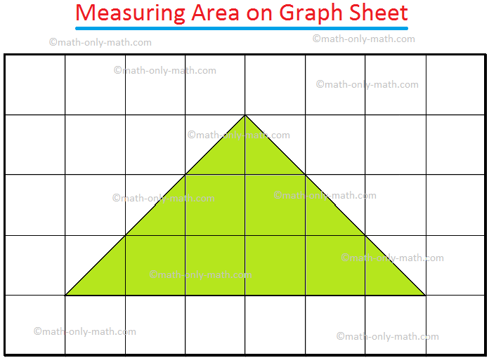 Measuring Area on Graph Sheet