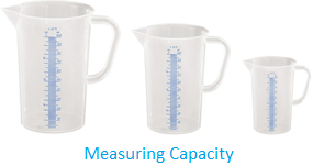 Measuring Capacity
