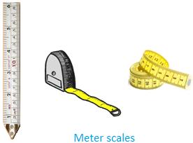 Meter Scales