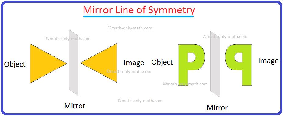 Mirror Line of Symmetry