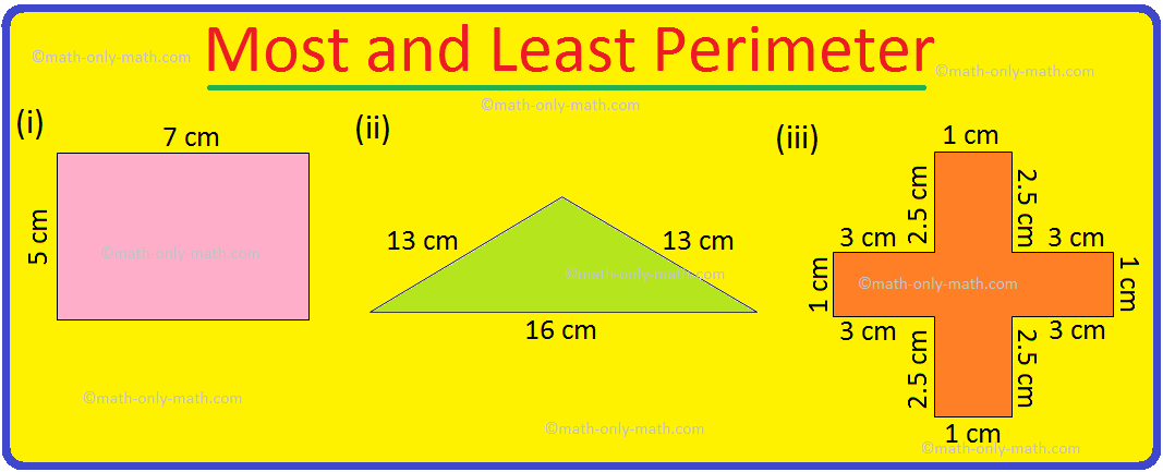Most and Least Perimeter