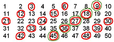 multiples of 3 and 9