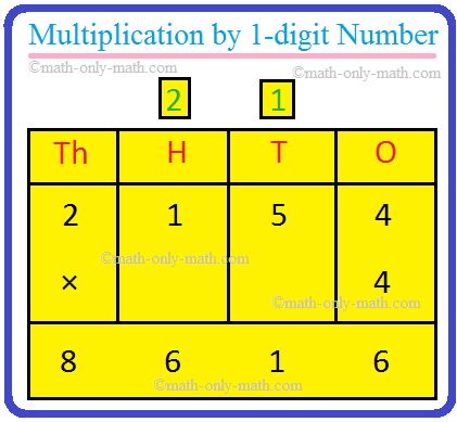 Multiplication by 1-digit Number