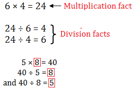 Multiplication Fact
