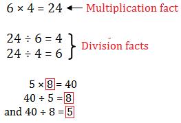 Multiplication Fact