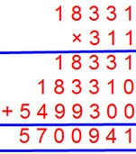 Multiplication of a Decimal Number by another Decimal