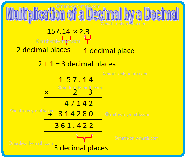 Multiplication of a Decimal by a Decimal