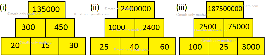 Multiplication Pyramid Answer