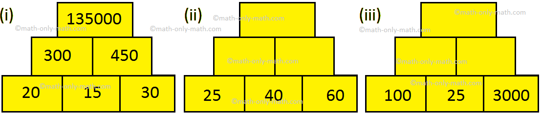Multiplication Pyramid