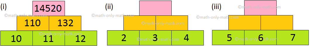 Multiplication Pyramids
