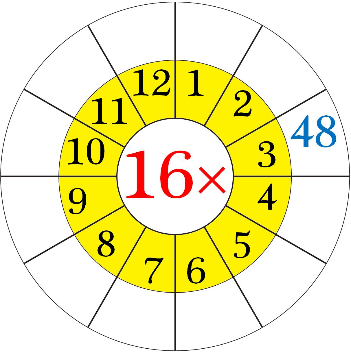 Worksheet on Multiplication Table of 16