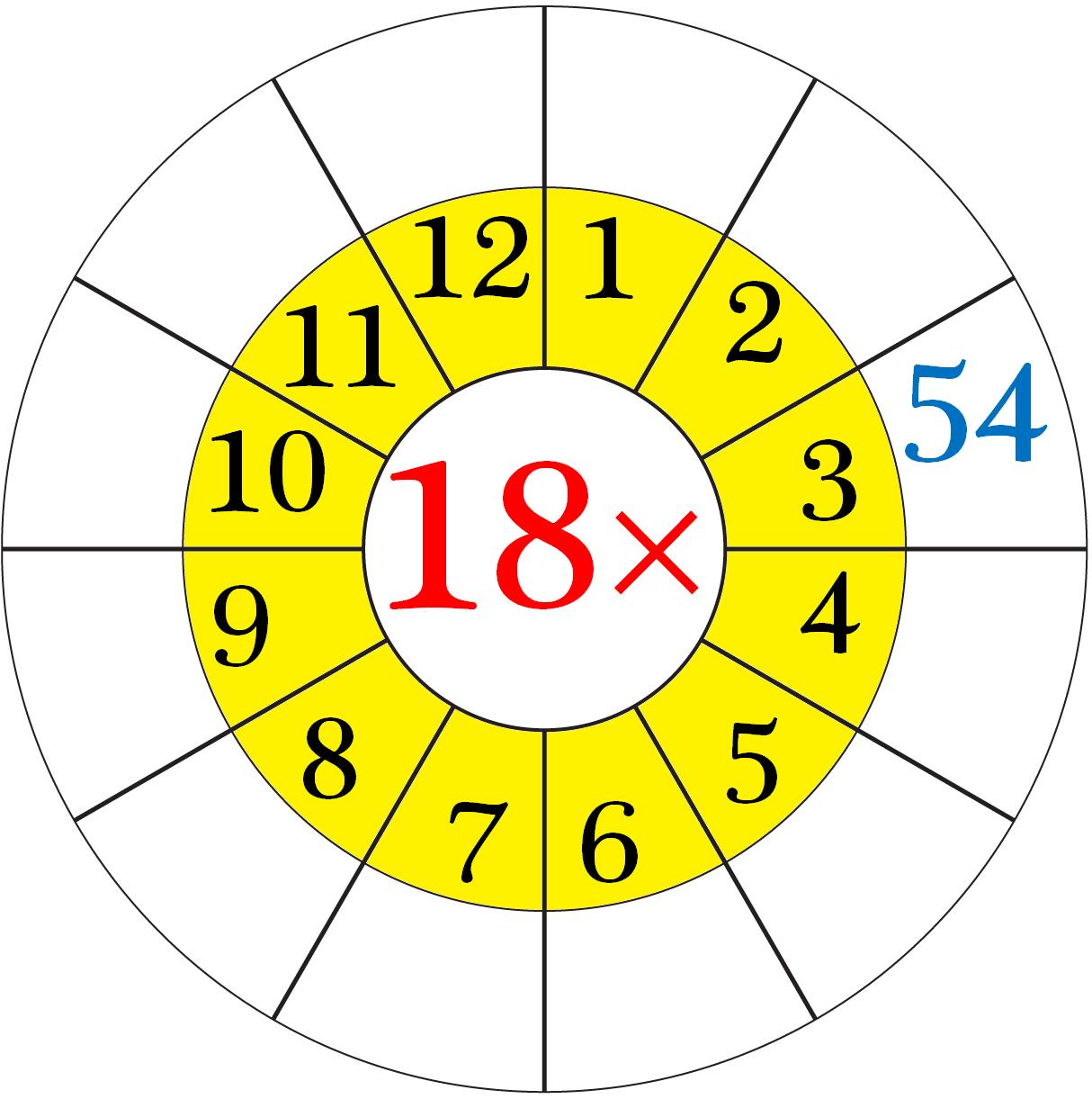 Worksheet on Multiplication Table of 18