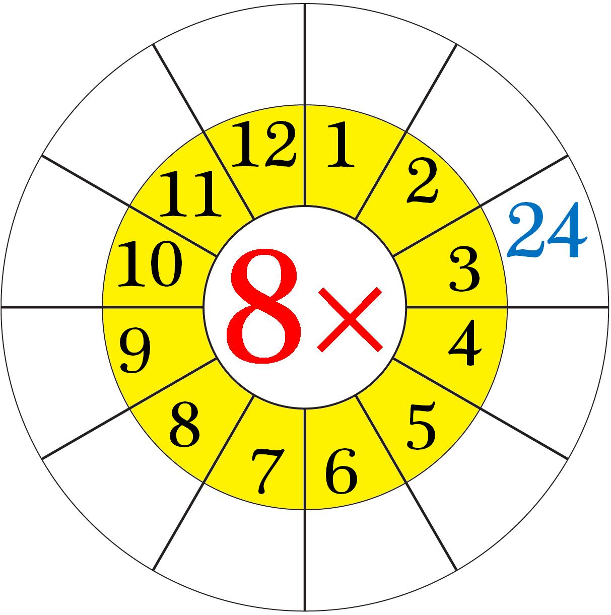 Worksheet On Multiplication Table Of   Word Problems On  Times Table Worksheet On Multiplication Table Of
