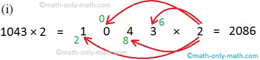 Multiply 4-Digit Numbers by 1-Digit Number