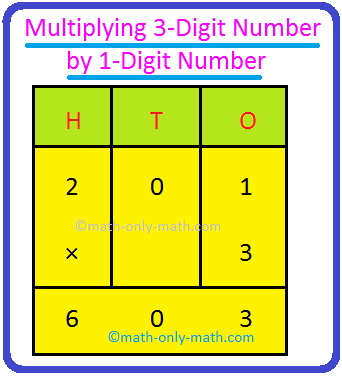 Multiplying 3-Digit Number by 1-Digit Number