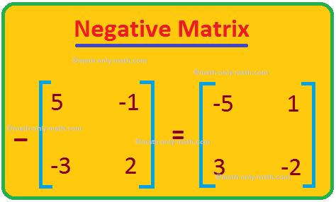 Negative Matrix