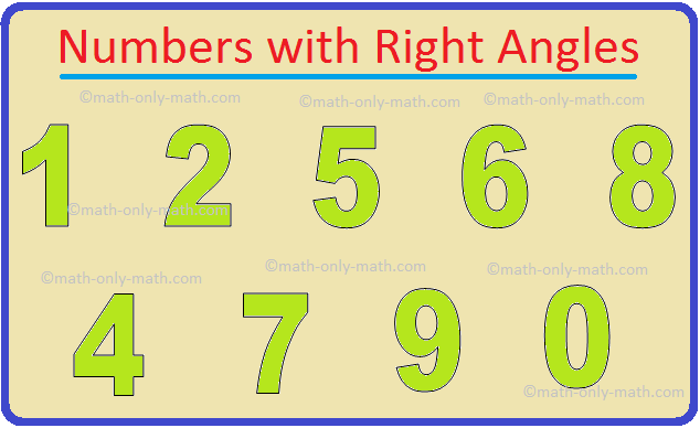 Numbers with Right Angles