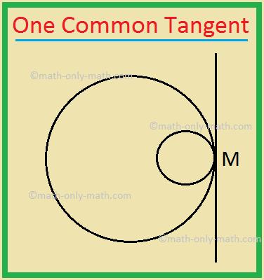 One Common Tangent