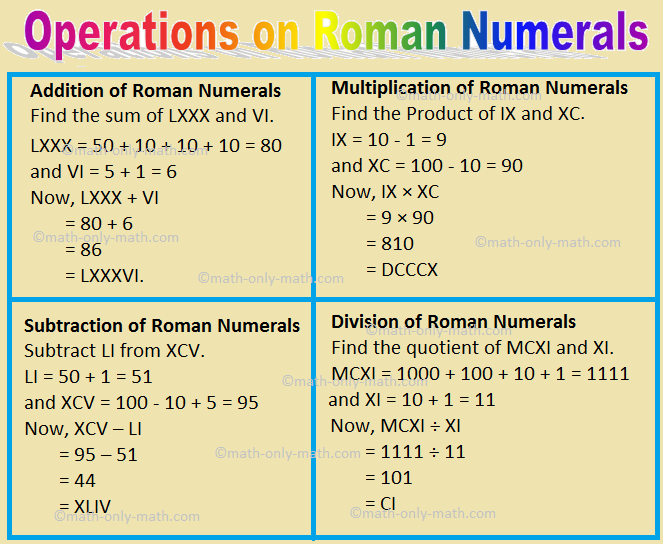 Operations on Roman Numerals