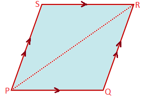 Opposite Sides of a Parallelogram are Equal