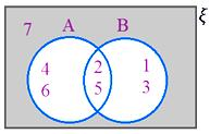 Overlapping Sets
