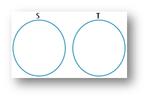 Pairs of Sets using Venn Diagram