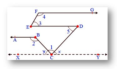 Parallel and transversal image