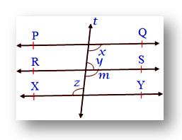 Parallel and transversal lines image