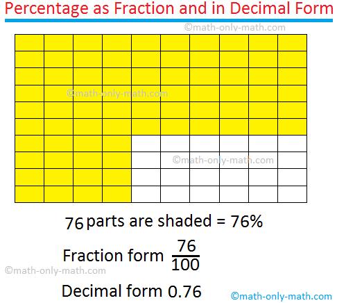 Percent into Decimal