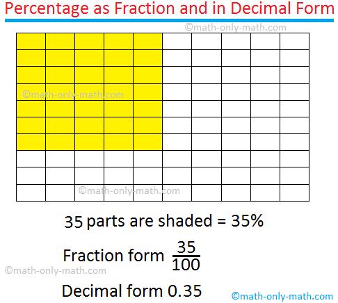 Percentage into Decimal