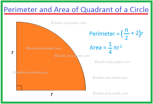 Perimeter and Area of Quadrant of a Circle