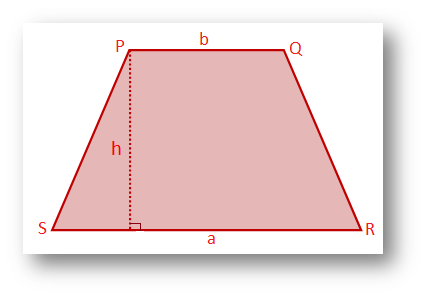 Perimeter and Area of Trapezium