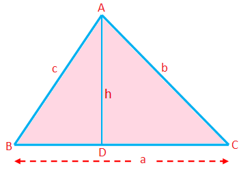 Perimeter, Area and Altitude of a Triangle
