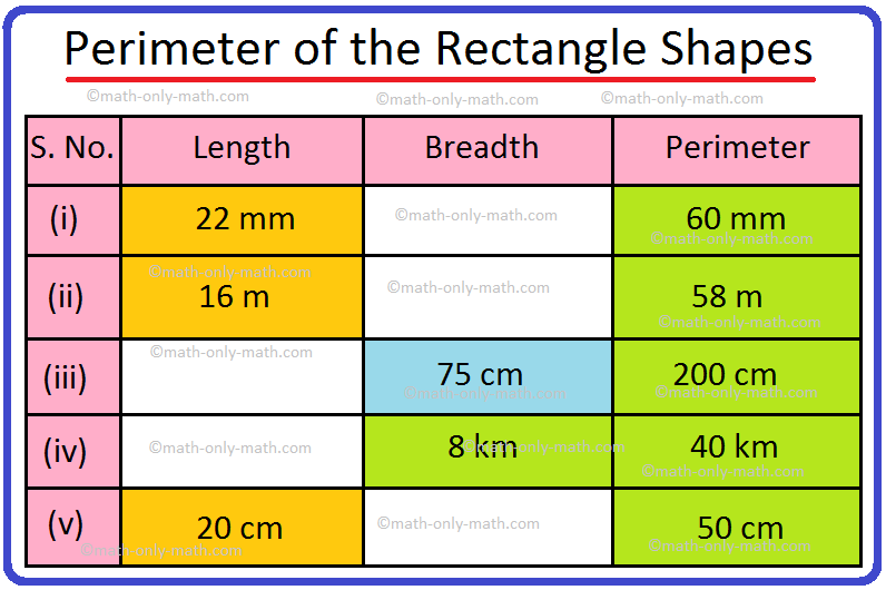Perimeter of the Rectangle Shapes