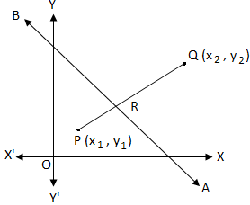 Position of a Point with respect to a given Straight Line