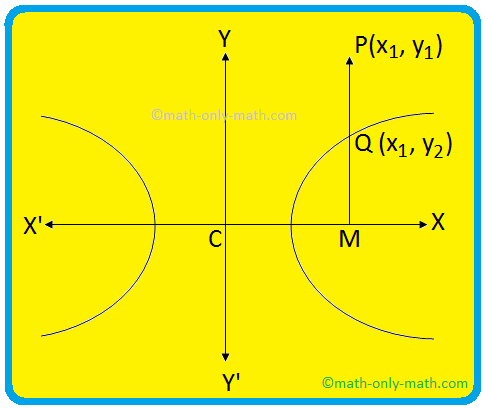 Position of a Point with Respect to a Hyperbola