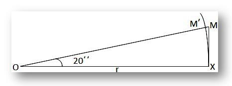 Problems based on S R Theta Formula