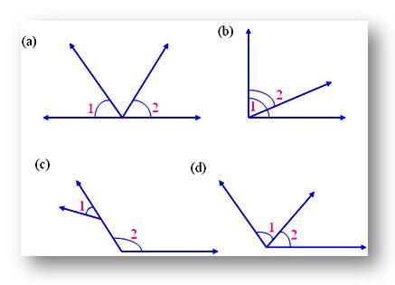 problems on adjacent angles, adjacent angles