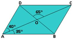 Problems on Parallelogram