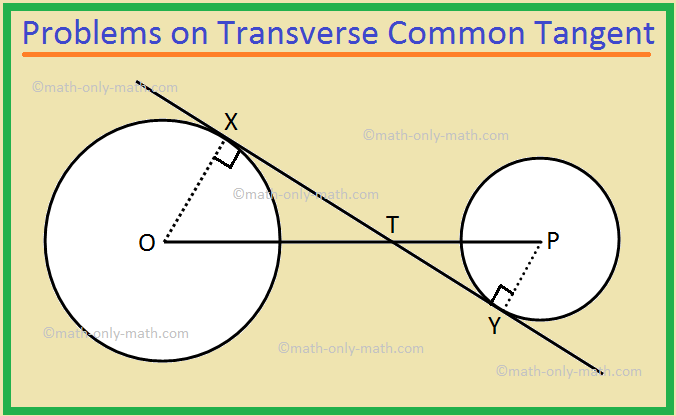 Problems on Transverse Common Tangents