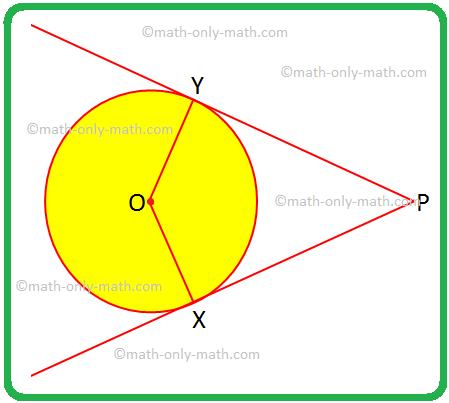 Problems on Two Tangents