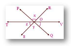 problems on vertically opposite angles, vertically opposite angles