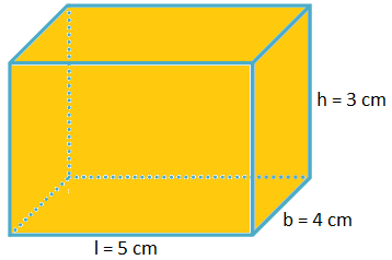 Problems on Volume and Surface Area of Cuboid