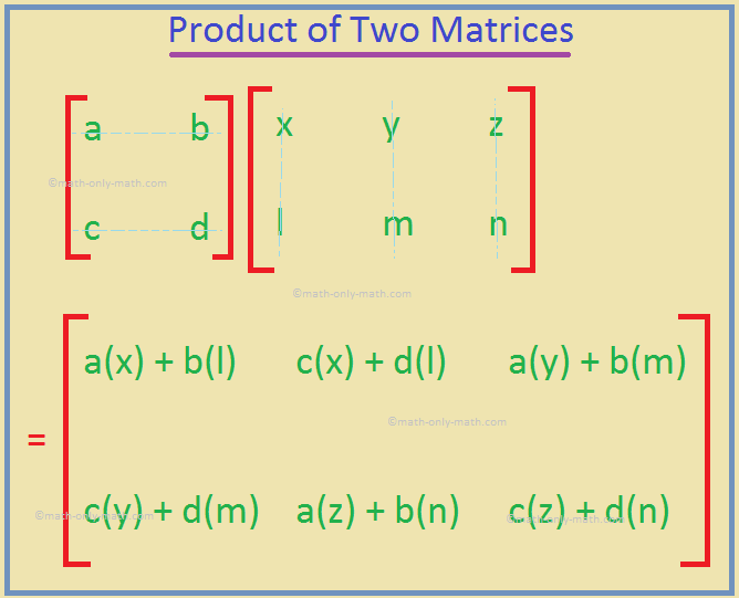 Product of Two Matrices