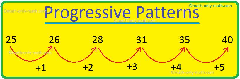 Progressive Patterns