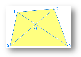 Proof of Angle Sum Property of a Quadrilateral