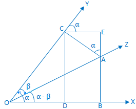 Proof of Compound Angle Formula sin (α - β)