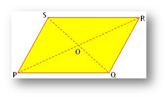 Properties of a Parallelogram Diagram