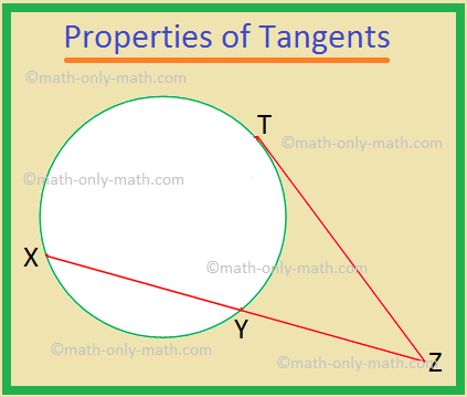 Properties of Tangents