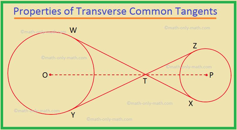 Properties of Transverse Common Tangents